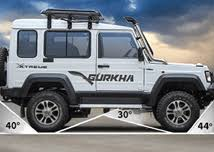 Personal Vehicles – Gurkha Xtreme full